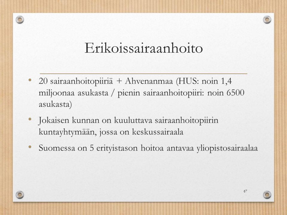 Erikoissairaanhoito 20 sairaanhoitopiiriä + Ahvenanmaa (HUS: noin 1,4 miljoonaa asukasta / pienin sairaanhoitopiiri: noin 6500 asukasta)