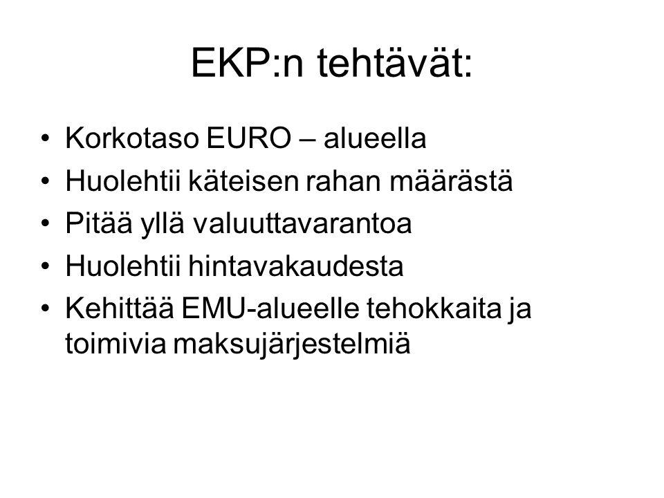 EKP:n tehtävät: Korkotaso EURO – alueella