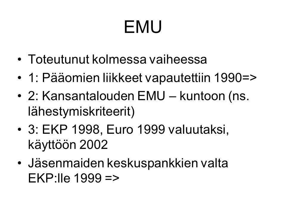EMU Toteutunut kolmessa vaiheessa