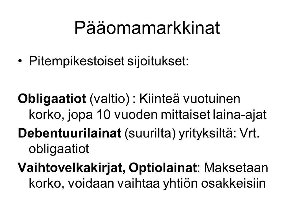 Pääomamarkkinat Pitempikestoiset sijoitukset: