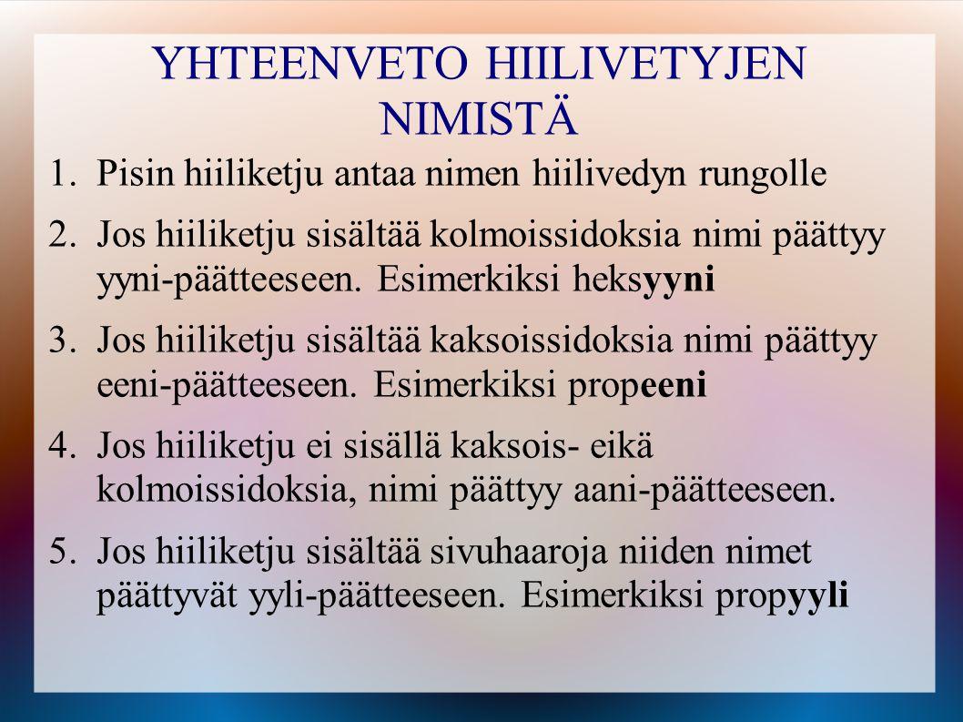 YHTEENVETO HIILIVETYJEN NIMISTÄ