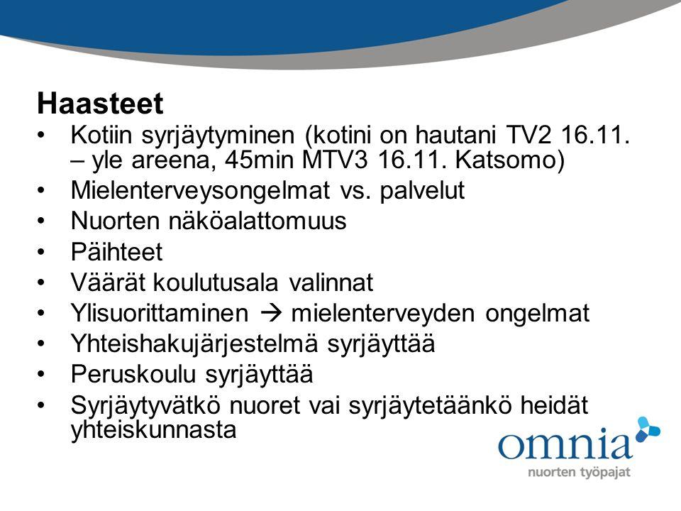Haasteet Kotiin syrjäytyminen (kotini on hautani TV2 16.11. – yle areena, 45min MTV3 16.11. Katsomo)