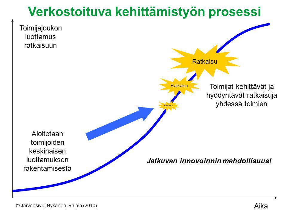 Verkostoituva kehittämistyön prosessi