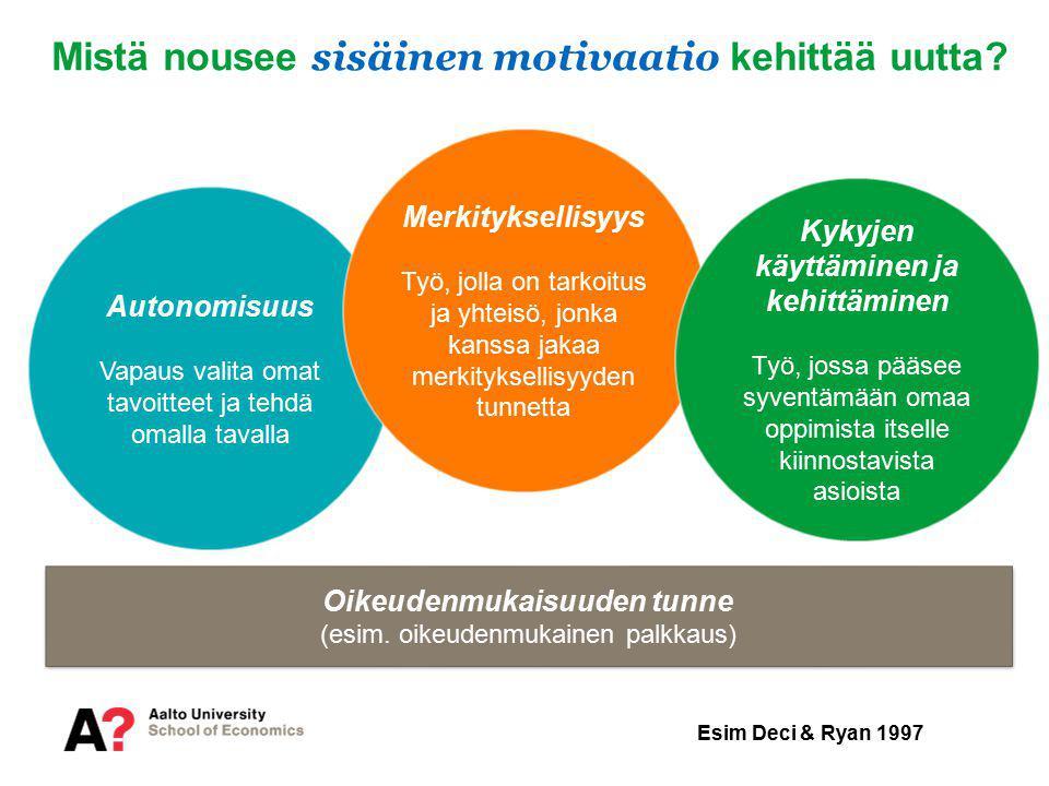 Mistä nousee sisäinen motivaatio kehittää uutta