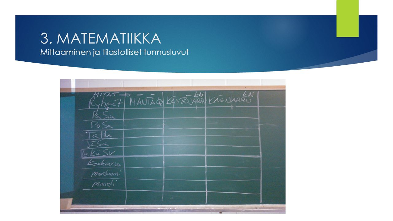 3. MATEMATIIKKA Mittaaminen ja tilastolliset tunnusluvut