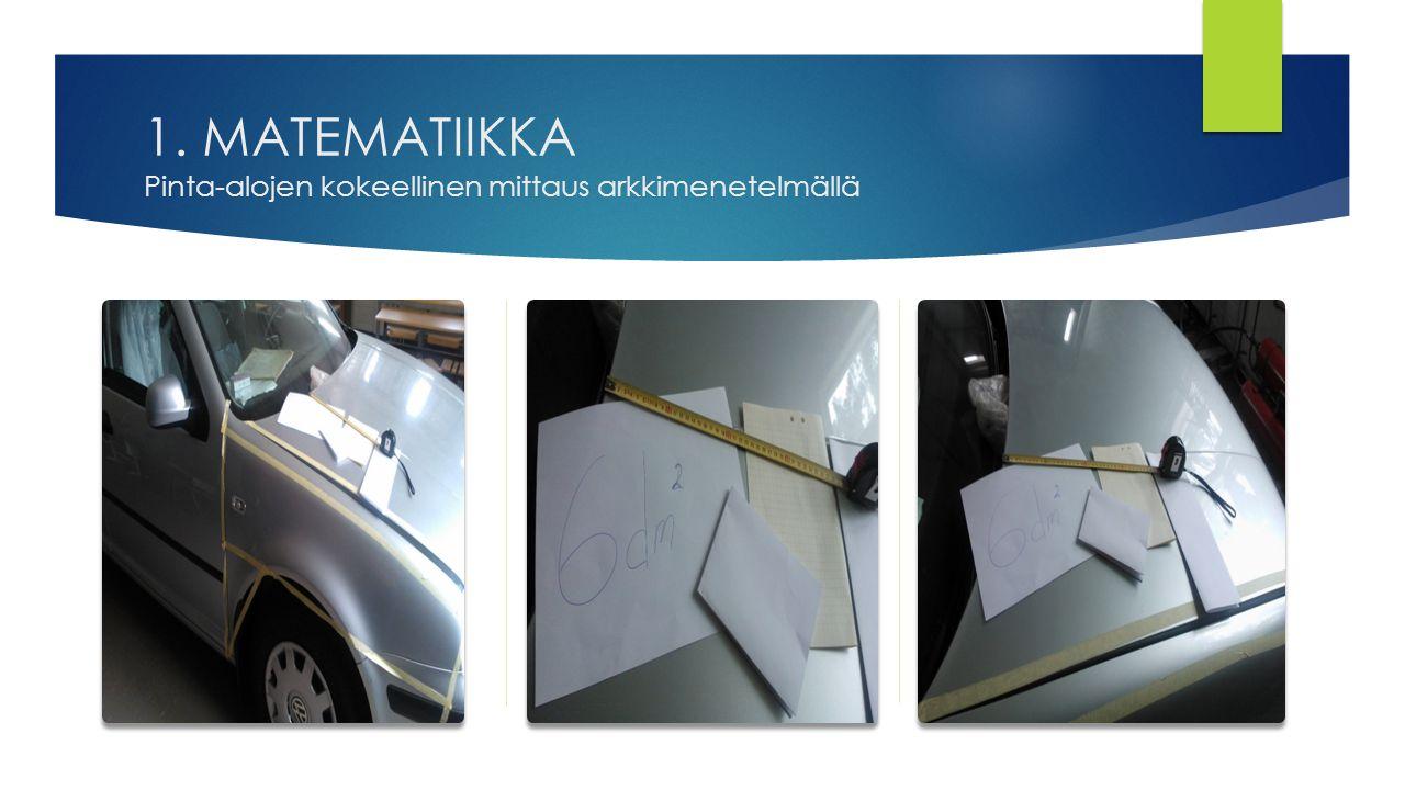 1. MATEMATIIKKA Pinta-alojen kokeellinen mittaus arkkimenetelmällä