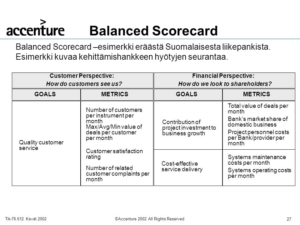 balanced score card essay The balanced scorecard was developed to aid management teams to boost their strategies through measurement and follow-up read our balanced scorecard essay till the end.