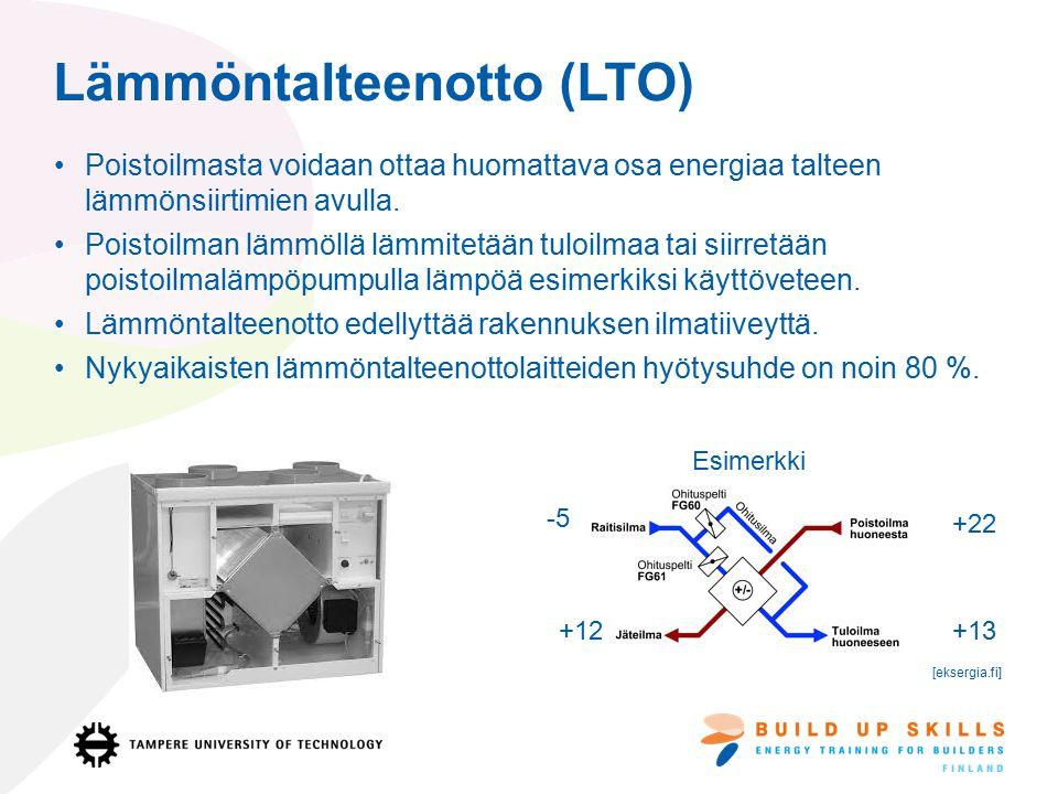 Lämmöntalteenotto (LTO)