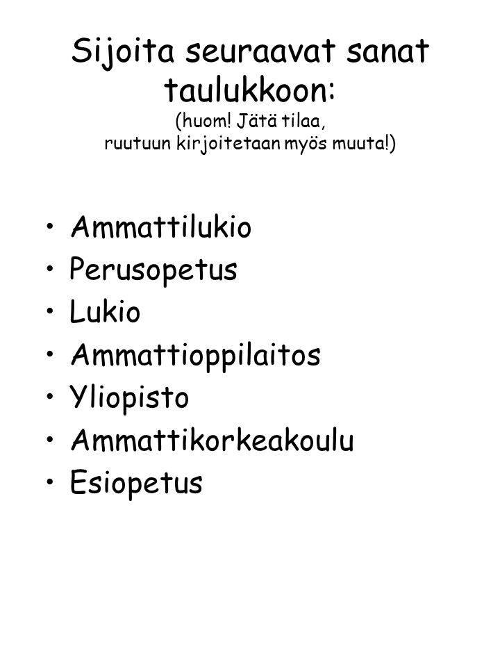 Sijoita seuraavat sanat taulukkoon: (huom