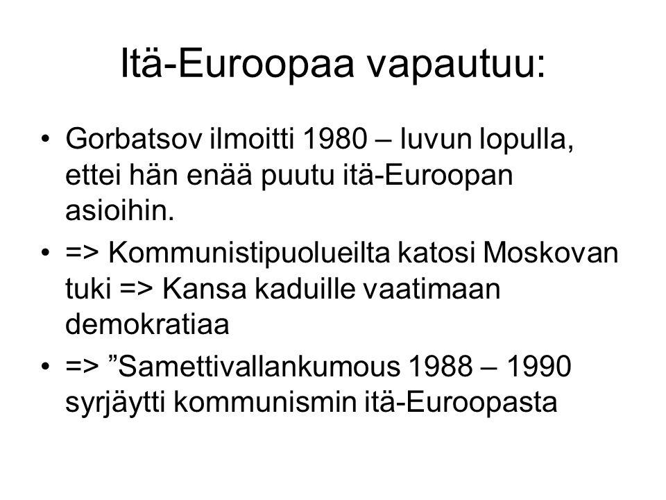 Itä-Euroopaa vapautuu: