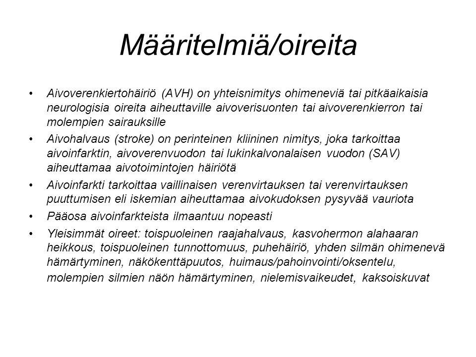 Määritelmiä/oireita