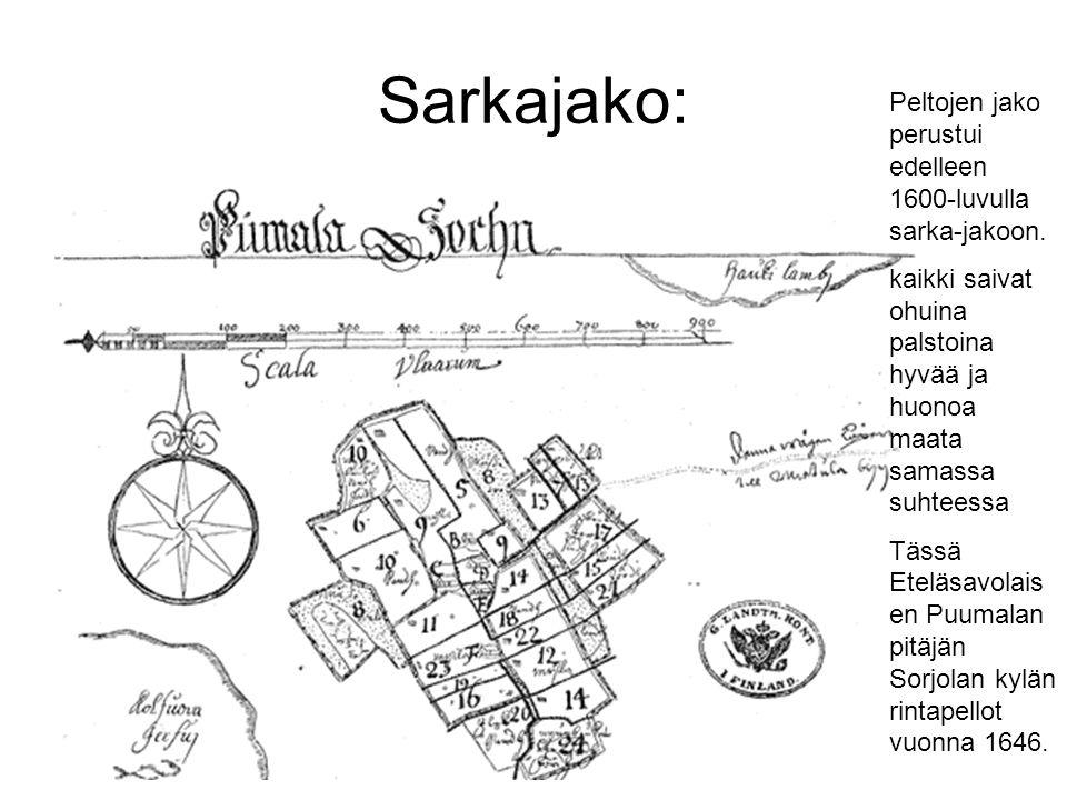 Sarkajako: Peltojen jako perustui edelleen 1600-luvulla sarka-jakoon.