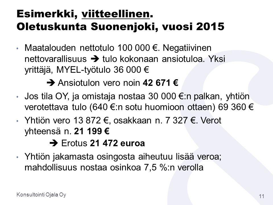 Esimerkki, viitteellinen. Oletuskunta Suonenjoki, vuosi 2015