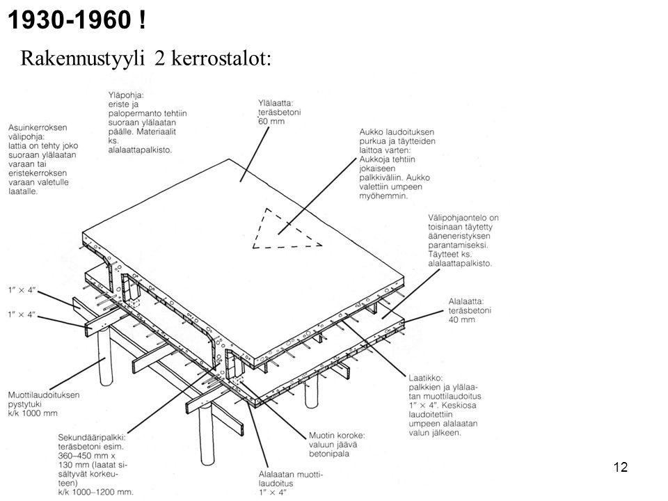 1930-1960 ! Rakennustyyli 2 kerrostalot: Sauli Paloniitty