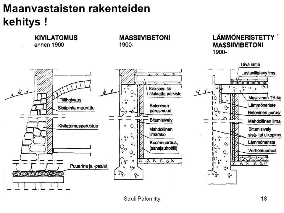 Maanvastaisten rakenteiden kehitys !