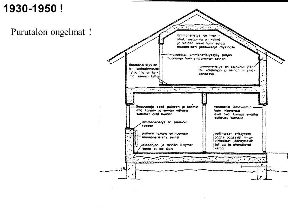 1930-1950 ! Purutalon ongelmat ! Sauli Paloniitty