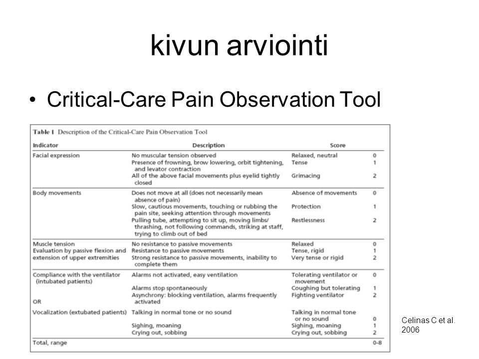 kivun arviointi Critical-Care Pain Observation Tool Celinas C et al.