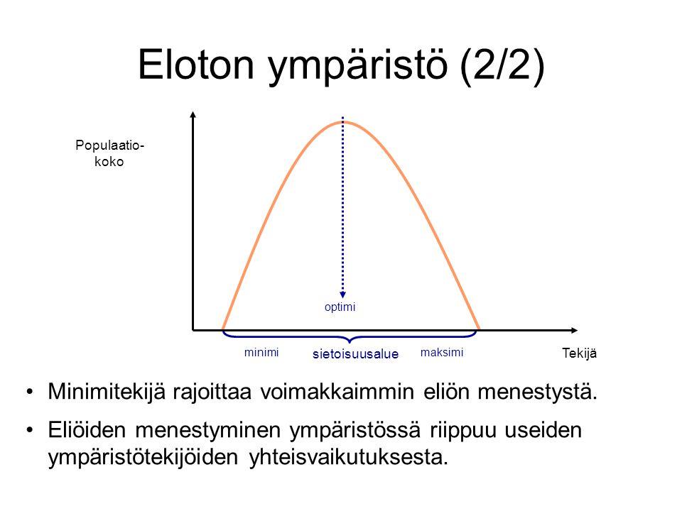 Eloton ympäristö (2/2) Populaatio- koko. Tekijä. optimi. sietoisuusalue. minimi. maksimi.