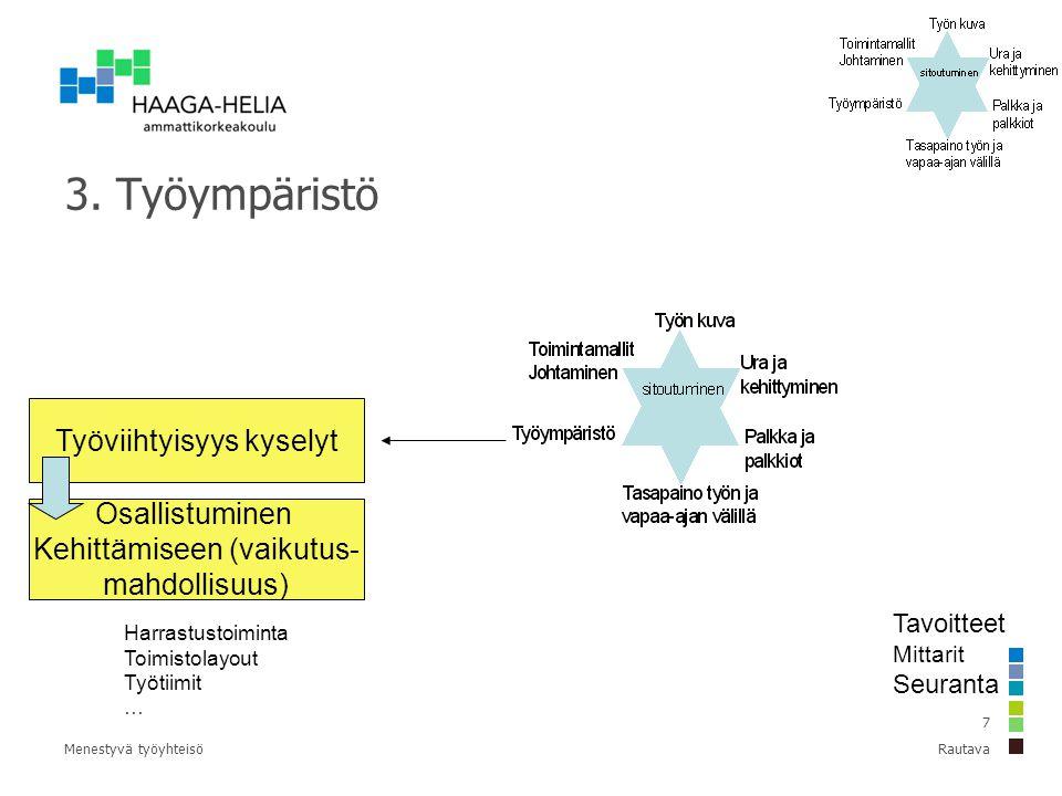 yhteisöllisyys hoitotyössä Heinola