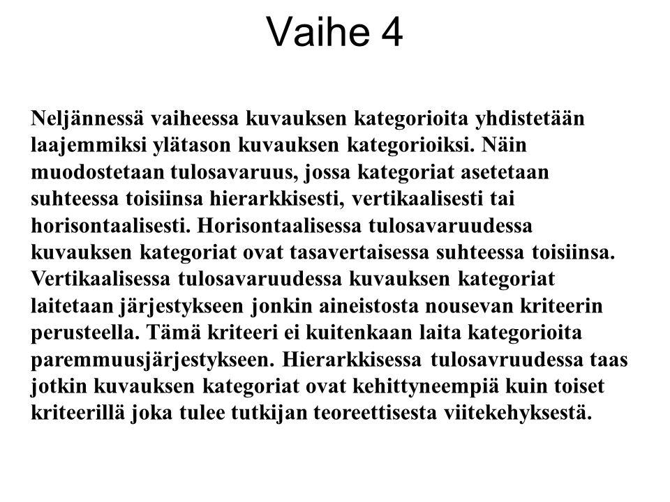 Vaihe 4