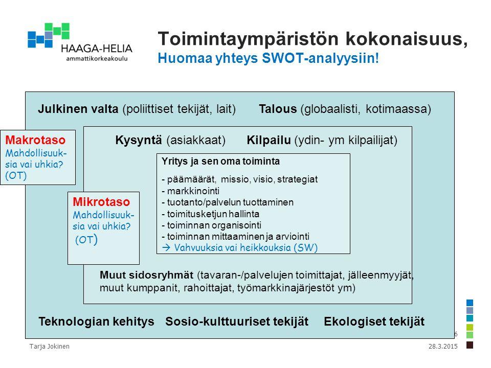Toimintaympäristön kokonaisuus, Huomaa yhteys SWOT-analyysiin!