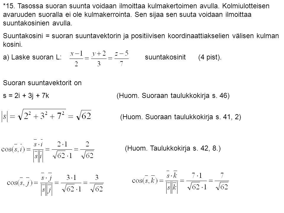 15. Tasossa suoran suunta voidaan ilmoittaa kulmakertoimen avulla