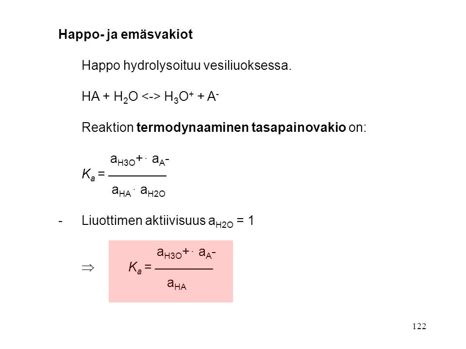 Happo‑ ja emäsvakiot Happo hydrolysoituu vesiliuoksessa. HA + H2O <-> H3O+ + A- Reaktion termodynaaminen tasapainovakio on: