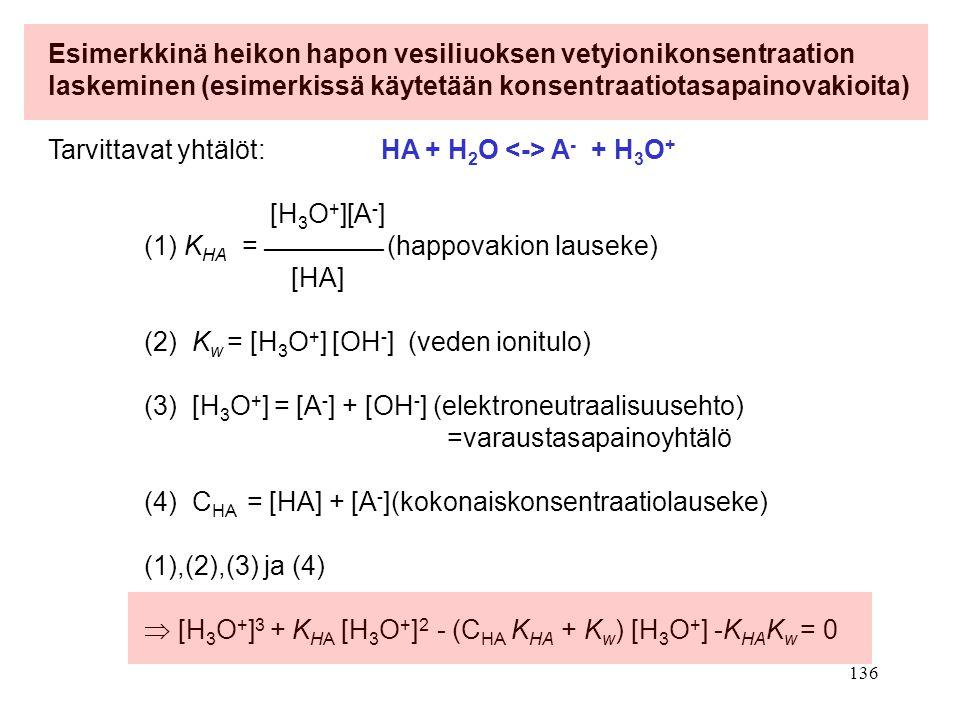Esimerkkinä heikon hapon vesiliuoksen vetyionikonsentraation