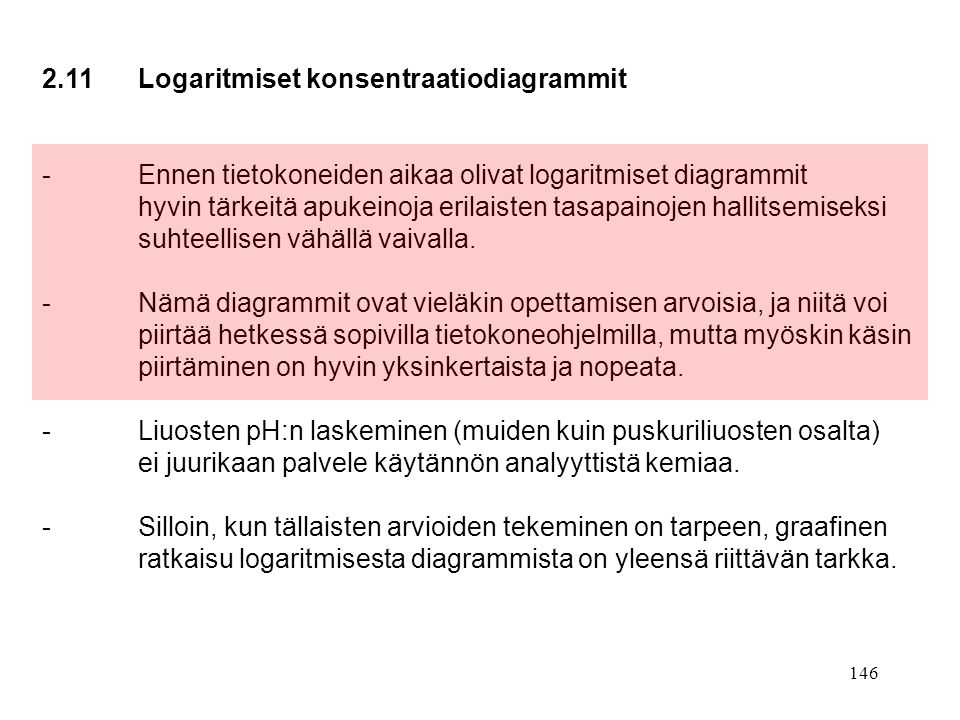 2.11 Logaritmiset konsentraatiodiagrammit