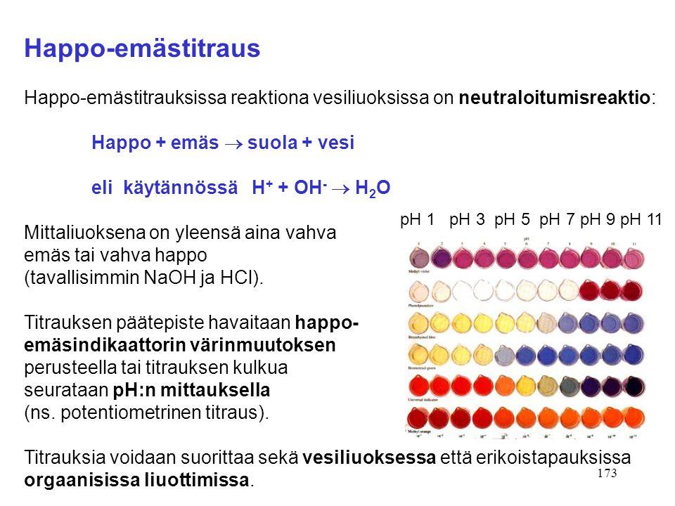 Happo-emästitraus Happo-emästitrauksissa reaktiona vesiliuoksissa on neutraloitumisreaktio: Happo + emäs  suola + vesi.