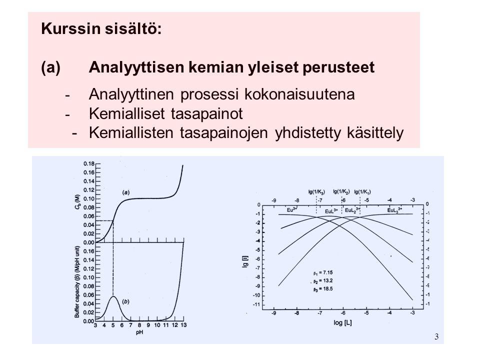 Kurssin sisältö: (a) Analyyttisen kemian yleiset perusteet. Analyyttinen prosessi kokonaisuutena. Kemialliset tasapainot.