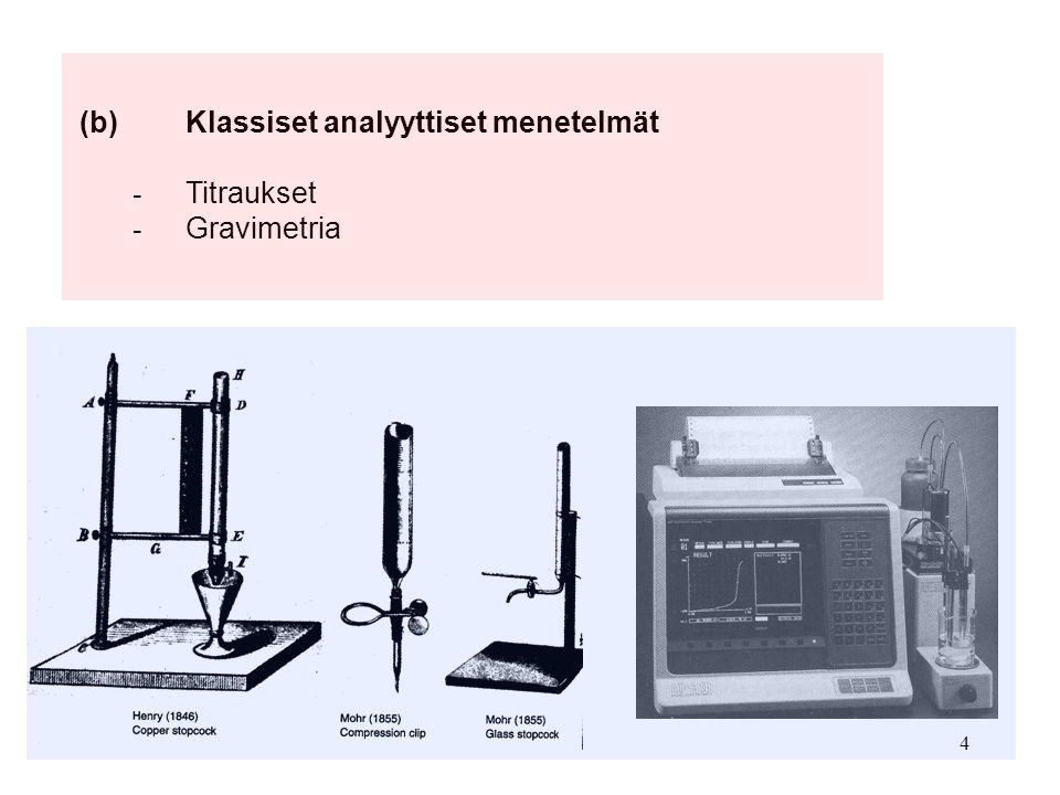 (b) Klassiset analyyttiset menetelmät