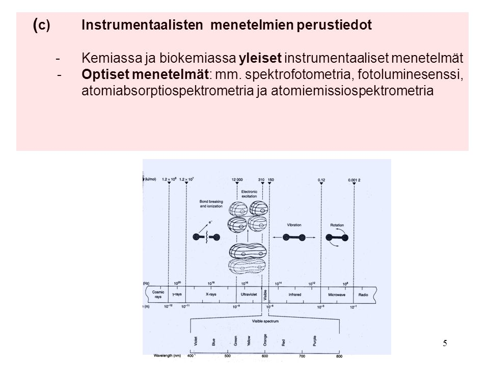 (c) Instrumentaalisten menetelmien perustiedot