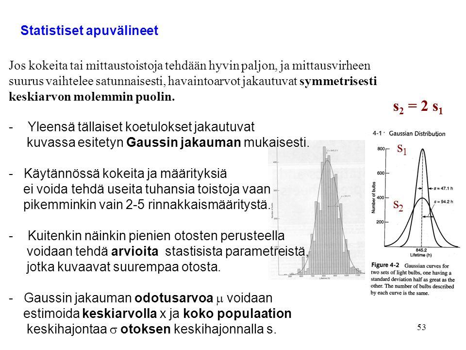 s2 = 2 s1 s1 s2 Statistiset apuvälineet