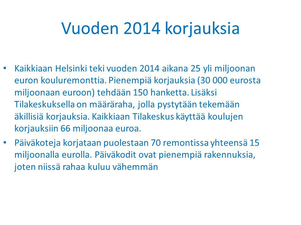 Vuoden 2014 korjauksia