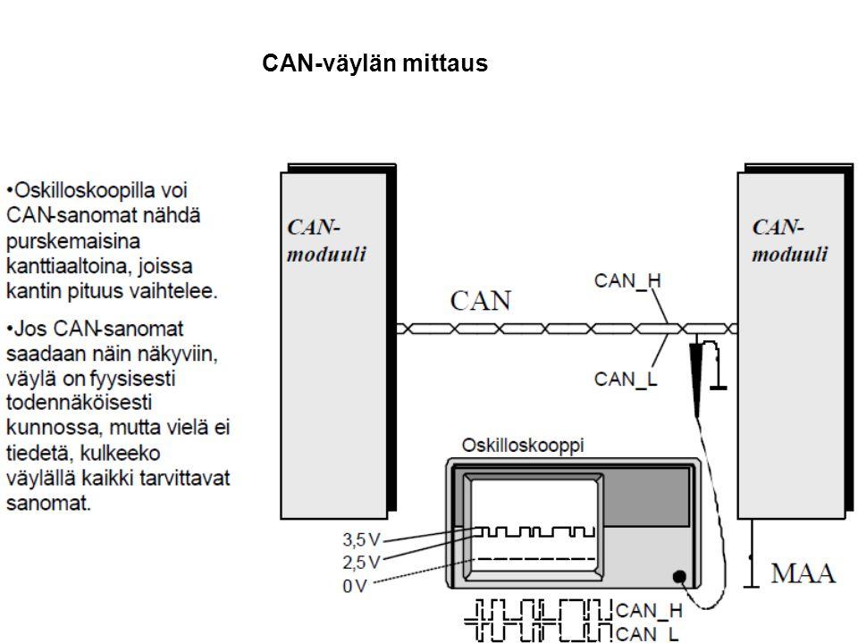 CAN-väylän mittaus