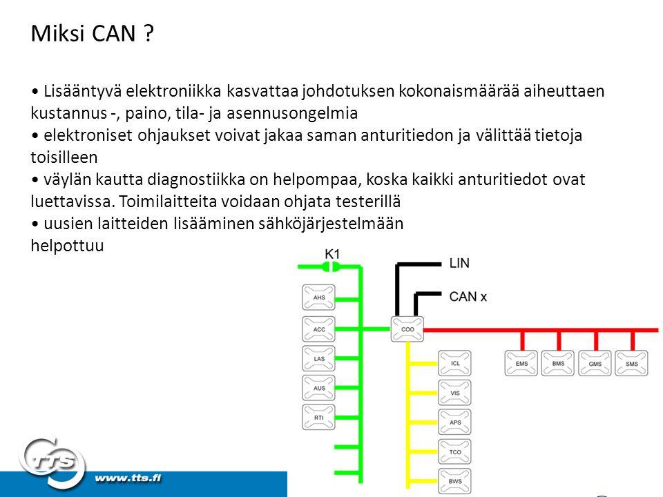 Miksi CAN • Lisääntyvä elektroniikka kasvattaa johdotuksen kokonaismäärää aiheuttaen kustannus -, paino, tila- ja asennusongelmia.