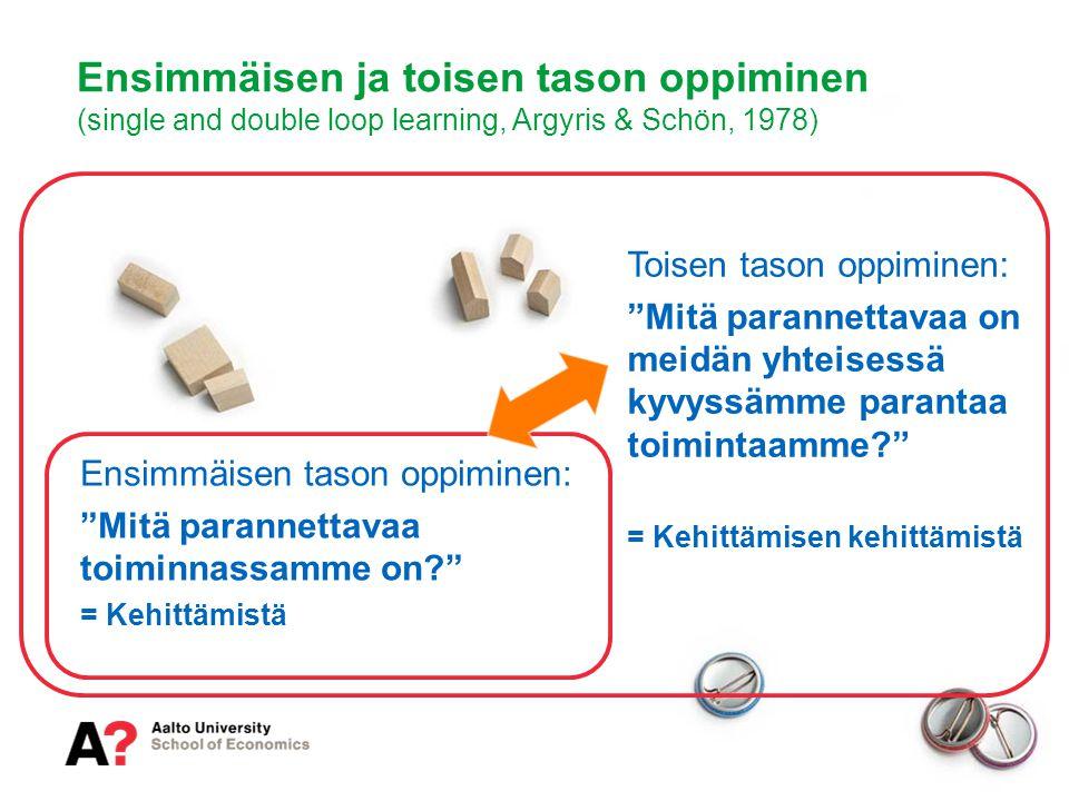 Ensimmäisen ja toisen tason oppiminen (single and double loop learning, Argyris & Schön, 1978)