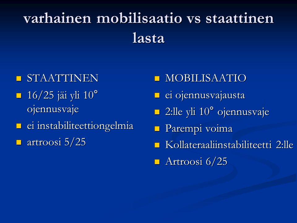 varhainen mobilisaatio vs staattinen lasta