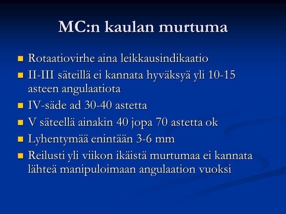 MC:n kaulan murtuma Rotaatiovirhe aina leikkausindikaatio
