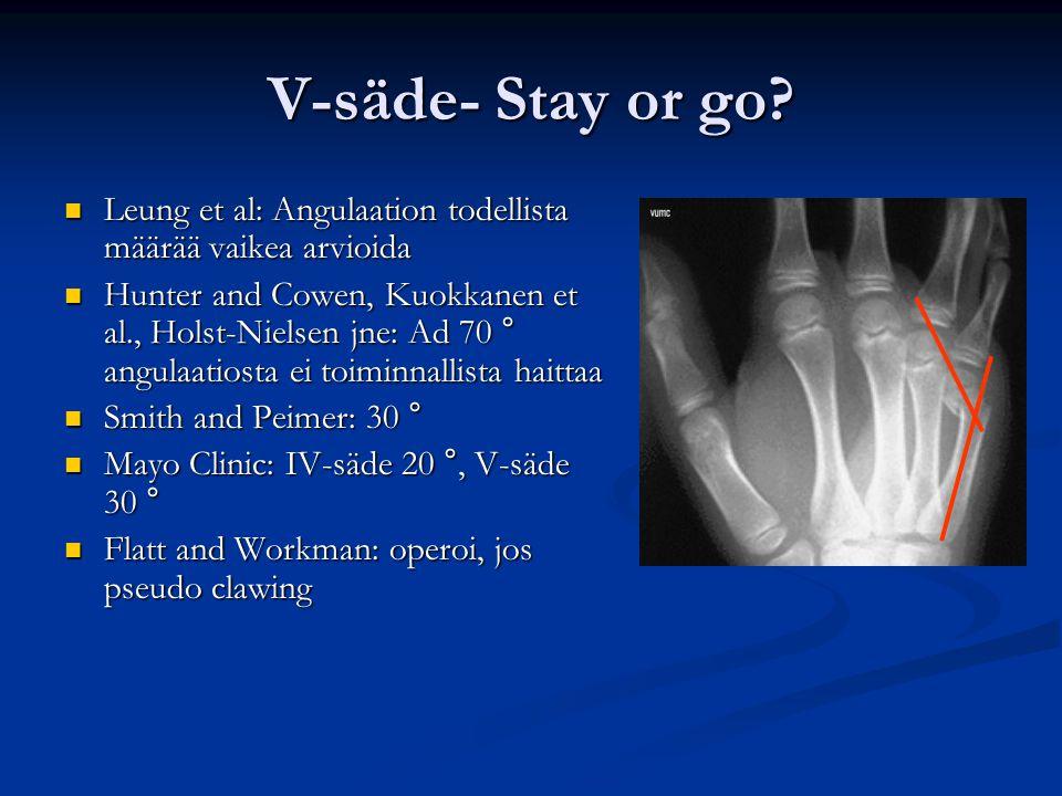 V-säde- Stay or go Leung et al: Angulaation todellista määrää vaikea arvioida.