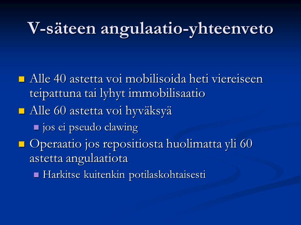 V-säteen angulaatio-yhteenveto