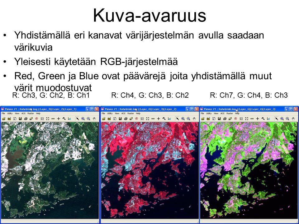 Kuva-avaruus Yhdistämällä eri kanavat värijärjestelmän avulla saadaan värikuvia. Yleisesti käytetään RGB-järjestelmää.
