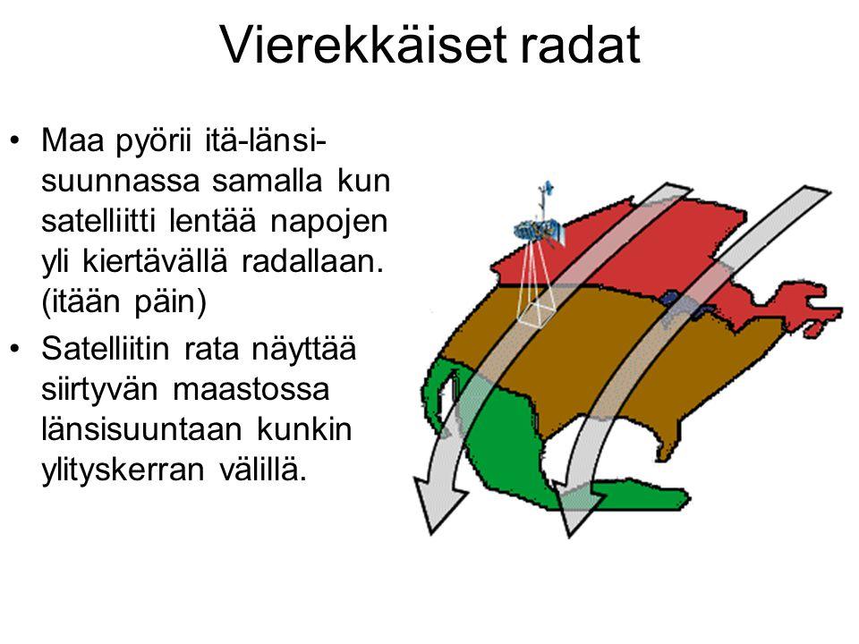 Vierekkäiset radat Maa pyörii itä-länsi-suunnassa samalla kun satelliitti lentää napojen yli kiertävällä radallaan. (itään päin)
