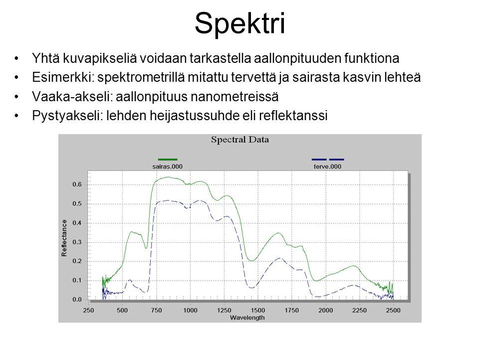 Spektri Yhtä kuvapikseliä voidaan tarkastella aallonpituuden funktiona