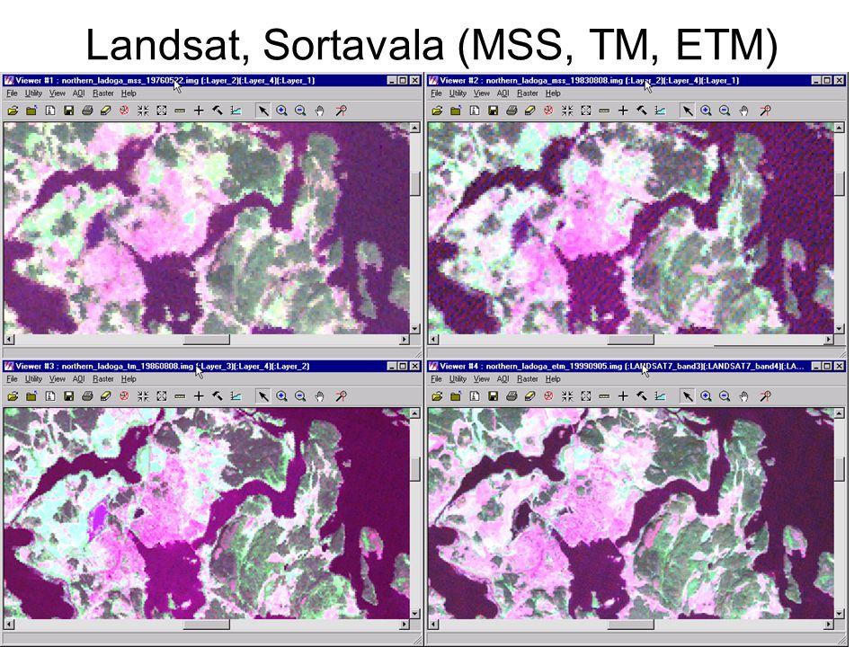 Landsat, Sortavala (MSS, TM, ETM)