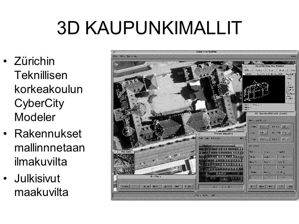 3D KAUPUNKIMALLIT Zürichin Teknillisen korkeakoulun CyberCity Modeler
