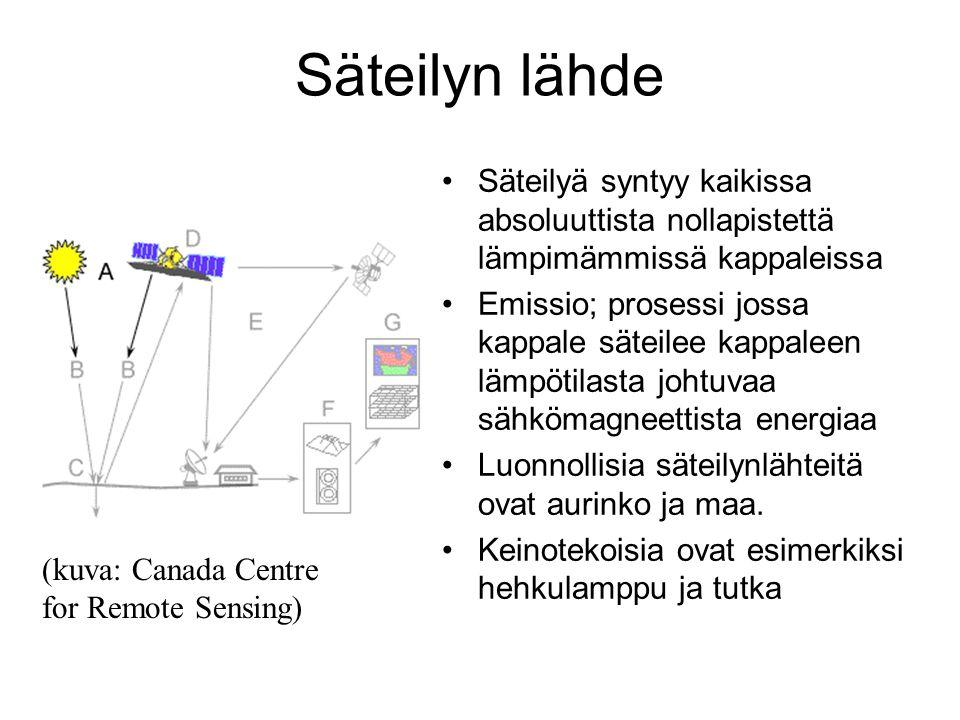 Säteilyn lähde Säteilyä syntyy kaikissa absoluuttista nollapistettä lämpimämmissä kappaleissa.