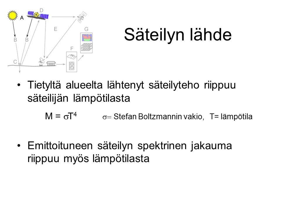 Säteilyn lähde Tietyltä alueelta lähtenyt säteilyteho riippuu säteilijän lämpötilasta. M = sT4 s= Stefan Boltzmannin vakio, T= lämpötila.