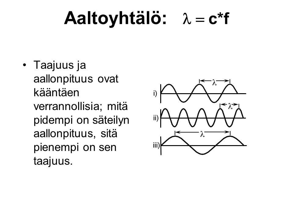 Aaltoyhtälö: l = c*f Taajuus ja aallonpituus ovat kääntäen verrannollisia; mitä pidempi on säteilyn aallonpituus, sitä pienempi on sen taajuus.
